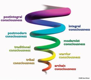 spiral-tudatfejlodes